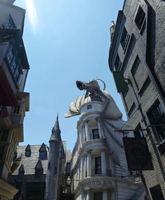 The Wizarding World of Harry Potter at Universal Studios Orlando