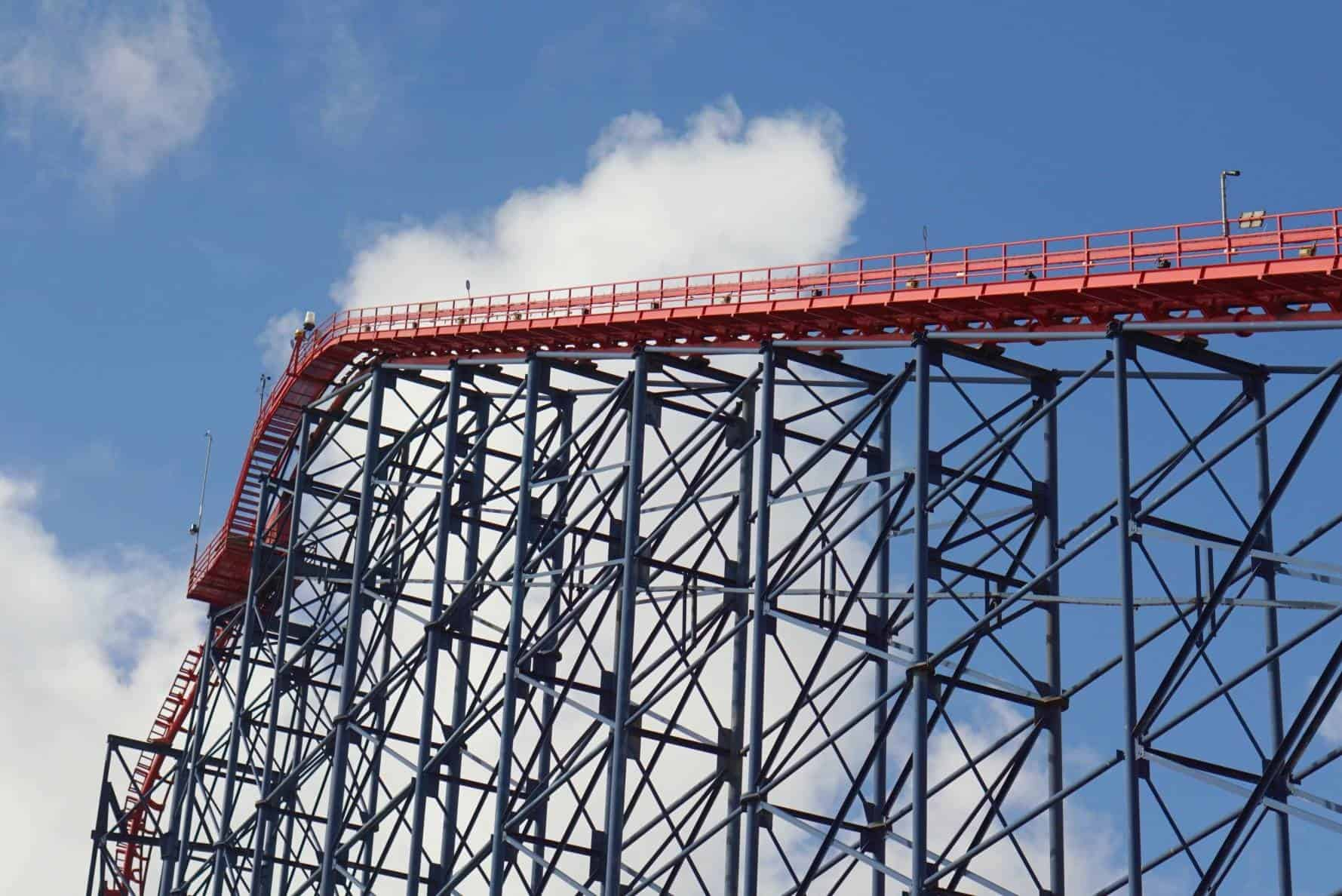 A Birthday At Blackpool Pleasure Beach