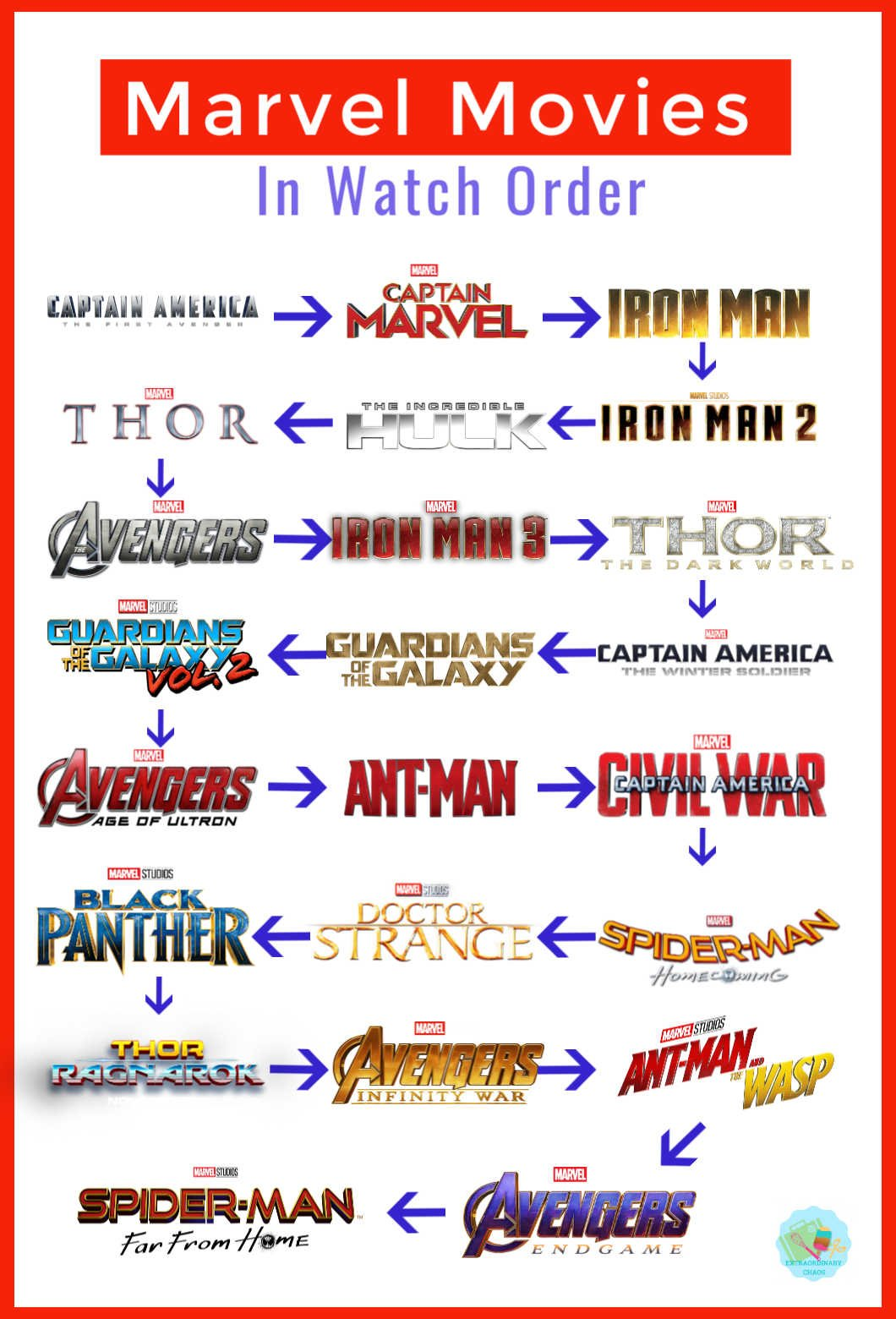 Infographic for you to pin or save which will help you keep track of the order of the Marvel Movies